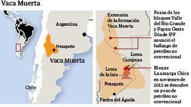 Vaca Muerta: la esperanza argentina, una cruz para Repsol