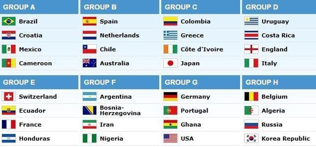 Directo: sorteo de grupos del Mundial de  Brasil 2014