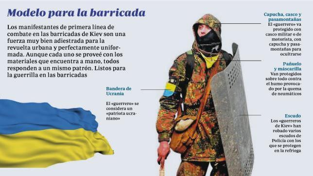 Resultado de imagen para manifestantes ucranianos con escudos