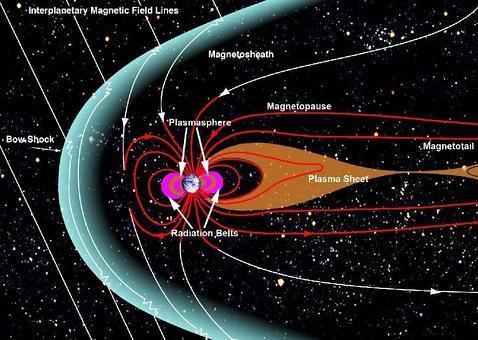 Descubren otra arma de la Tierra contra el ataque de las tormentas solares