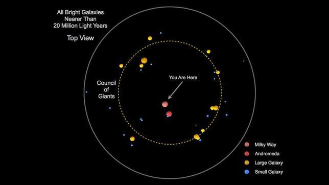 Un mapa sitúa el lugar de la Tierra en el Universo
