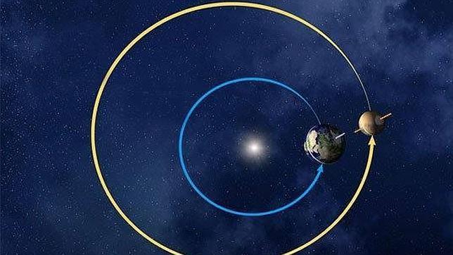 La distancia entre la Tierra y Marte se reduce unos 300 kilómetros por minuto