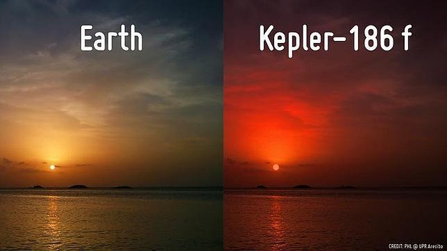 Así puede ser una puesta de sol en el nuevo planeta parecido a la Tierra