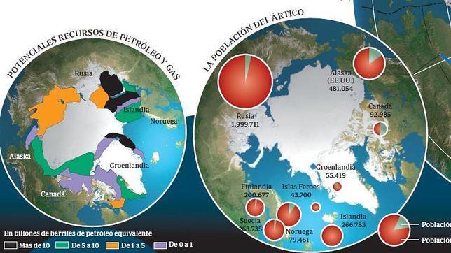 La batalla por los recursos del Ártico levanta un nuevo telón de acero