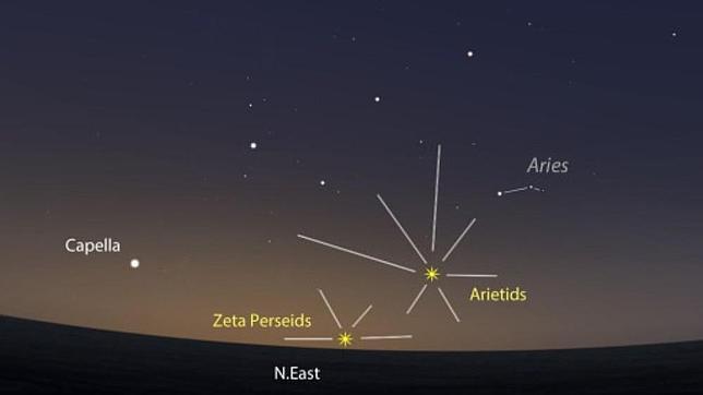 Las 22 lluvias de estrellas que podrás ver en junio