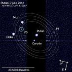 La sonda New Horizons se aproxima a Plutón