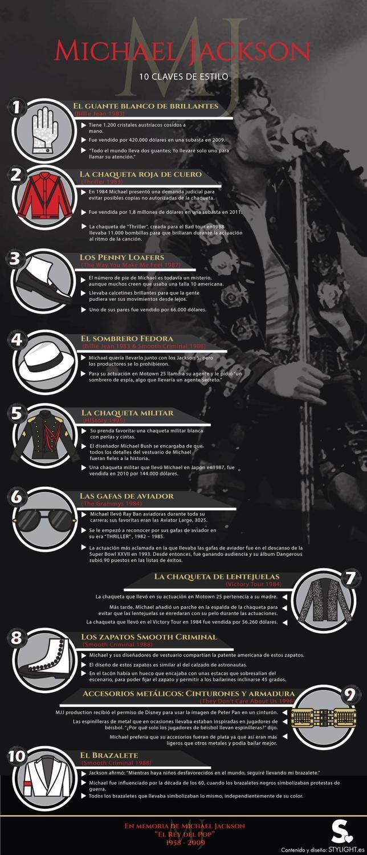 Las claves del estilo de Michael Jackson en el aniversario de su muerte