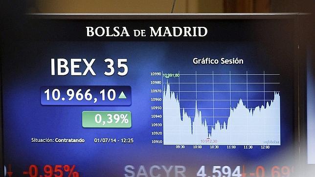 ¿Llegará el Ibex a los 12.000 puntos? El gran debate entre los gestores de fondos