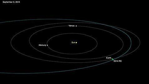 Un asteroide de 20 metros «rozará» la Tierra el domingo