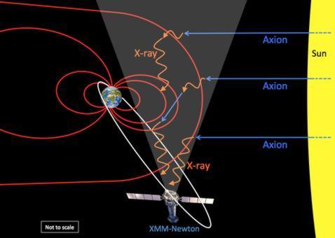 ¿Primera detección directa de materia oscura?