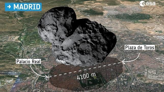 El tamaño del cometa de Rosetta, comparado con Madrid