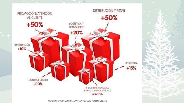 Informe adecco unas personas encontrar n empleo en navidad en madrid - Oficinas de adecco en madrid ...