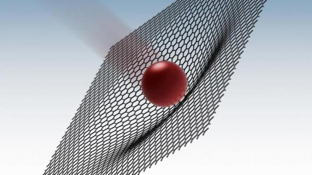 Los investigadores dispararon diminutas esferas de sílice a las capas de grafeno como en un microcampo de tiro