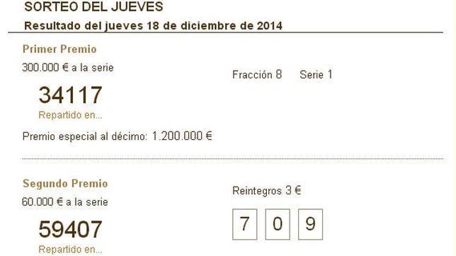 El número 34117, premio de la Lotería Nacional este jueves 18 de diciembre