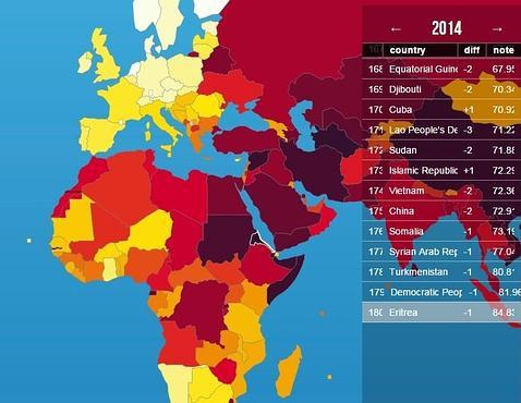 Clasificación mundial de los países, con Eritrea la última