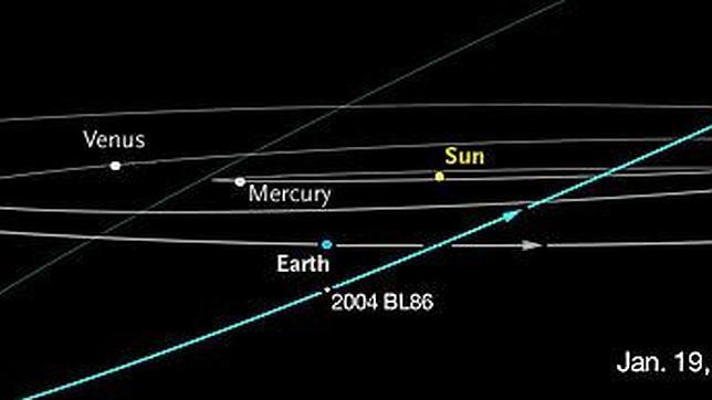 Un asteroide del tamaño de una montaña pasará hoy cerca de la Tierra