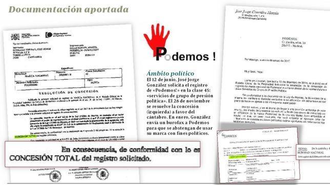 Podemos «roba» la marca a «Podemos»