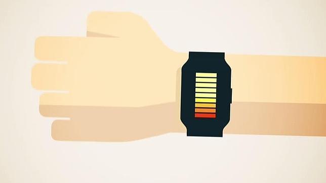 Wank Band: la pulsera que genera electricidad al practicar el onanismo