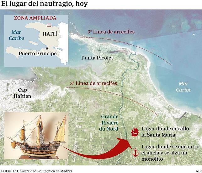 Excavar la Santa María, la nao de Colón, costará sólo 250.000 euros
