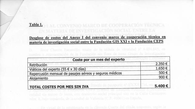 Chávez pagó 5.400 euros al mes por un asesor sobre «gustos» de los venezolanos