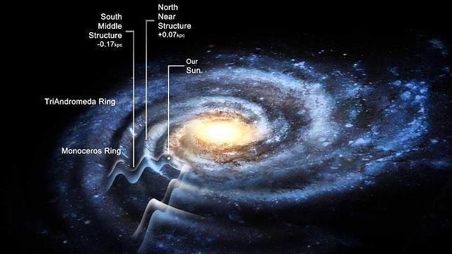 Resultado de imagen de Disco de estrellas de la Vía Láctea