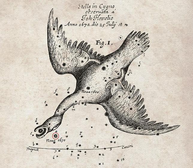 ¿Qué vieron aparecer en el cielo los astrónomos del siglo XVII?
