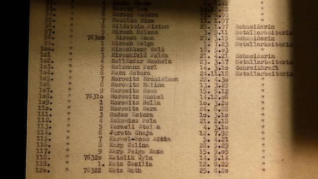 Demandan al Museo del Holocausto de Jerusalén por la «Lista de Schindler»