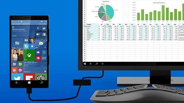 Detalle del funcionamiento de Continuum, nuevo sistema que llevará Microsoft a Windows 10