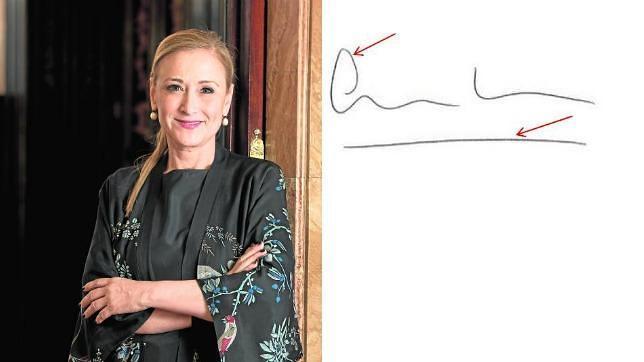 Toda la verdad sobre los candidatos de Madrid según sus firmas
