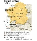 Portugal construye la primera central eólica marina de la Península