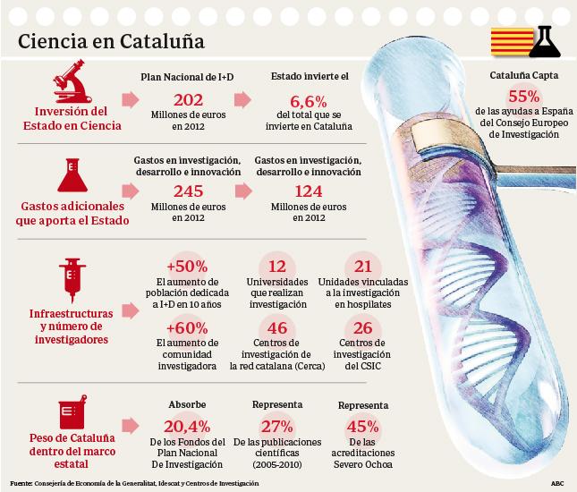Centro de nanoingeniería aplicada en la Universidad Politécnica de Cataluña