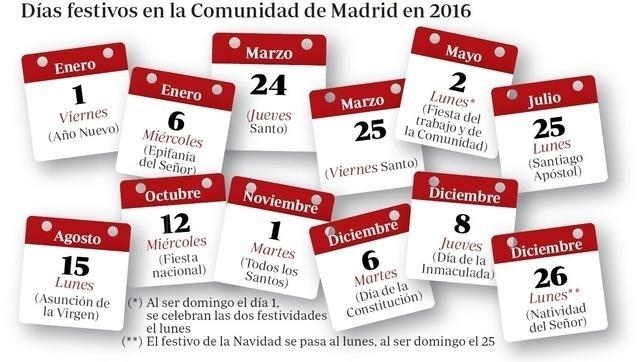 Gráfico del calendario laboral de 2016 en la Comunidad de Madrid