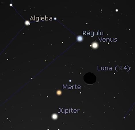 Una «mega-conjunción» planetaria tendrá lugar esta noche