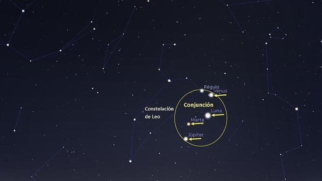 Una mega conjunci n planetaria tendr lugar esta noche for Que luna hay esta noche