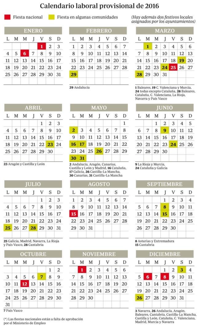 Los «macropuentes» que traerá el calendario laboral de 2016