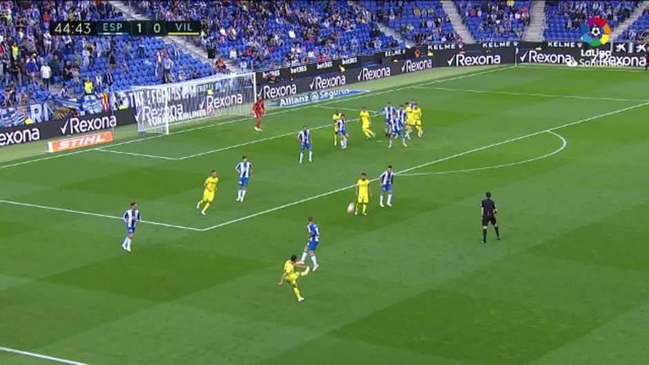 LaLiga Santander (J8): Resumen y goles del Espanyol 3 - 1 Villarreal