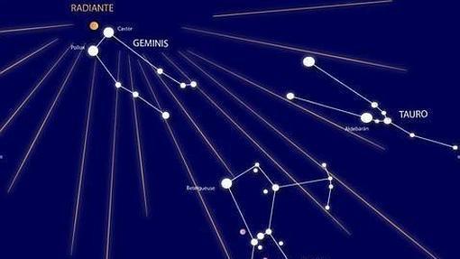 Doce eventos astronómicos que veremos en 2016