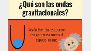 Entiende las ondas gravitacionales en menos de 30 segundos