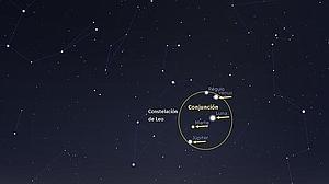 La «mega-conjunción» planetaria