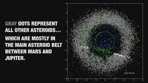 Una imagen de la representación de los datos obtenidos por NEOWISE