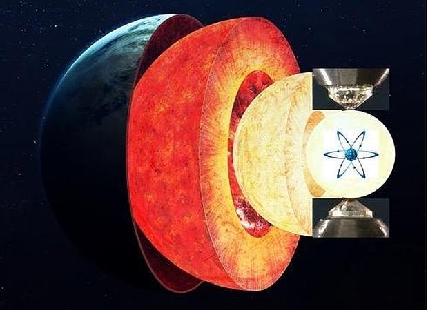 En el centro de la Tierra hay una esfera gigantesca de hierro fundido y sólido que gira aún más rápido que el resto del planeta