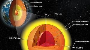 Descubren un «núcleo dentro del núcleo» de la Tierra