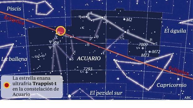 Trappist-1 se encuentra a 40 años luz de la Tierra