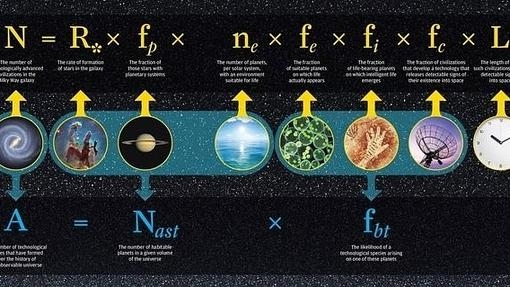 Últimas noticias (científicas) sobre extraterrestres