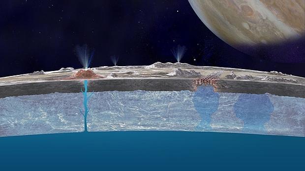 Resultado de imagen para oceano subterraneo