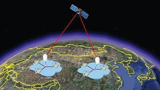 Esquema de la misión, que explorará el entrelazamiento entre el satélite y bases en Tierra