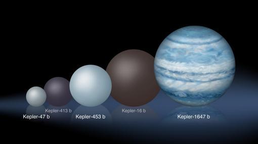 Tamaños estimados de los exoplanetas circumbinarios (que orbitan estrellas dobles) descubiertos