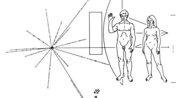 Mensajes para un posible civilización extraterrestre, en la sonda «Pionner»