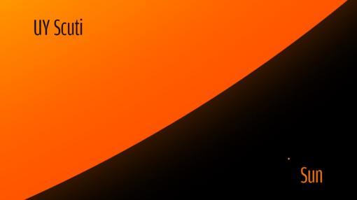 Comparación de tamaños entre la mayor estrella conocida y el Sol (el píxel de la derecha)