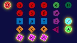 Las seis nuevas partículas, iluminadas